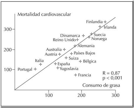 grafico mortalidad